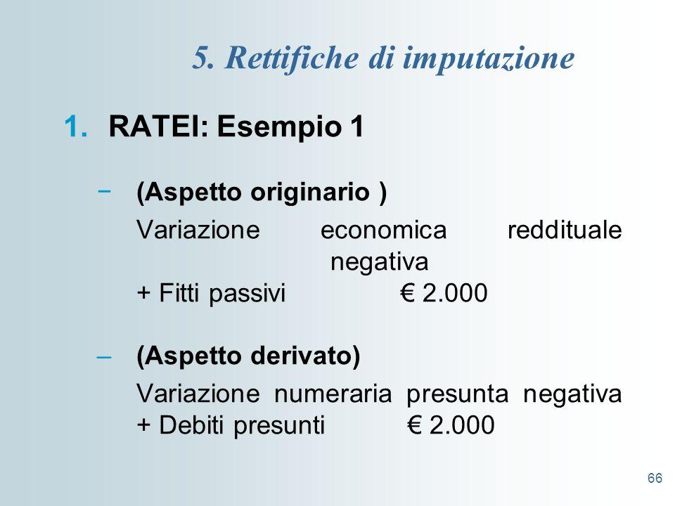 66 5. Rettifiche di imputazione 1.RATEI: Esempio 1 (Aspetto originario ) Variazione economica reddituale negativa + Fitti passivi 2.000 –(Aspetto deri