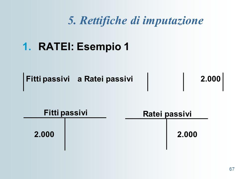 67 5. Rettifiche di imputazione 1.RATEI: Esempio 1 Fitti passivi a Ratei passivi2.000 Ratei passivi Fitti passivi