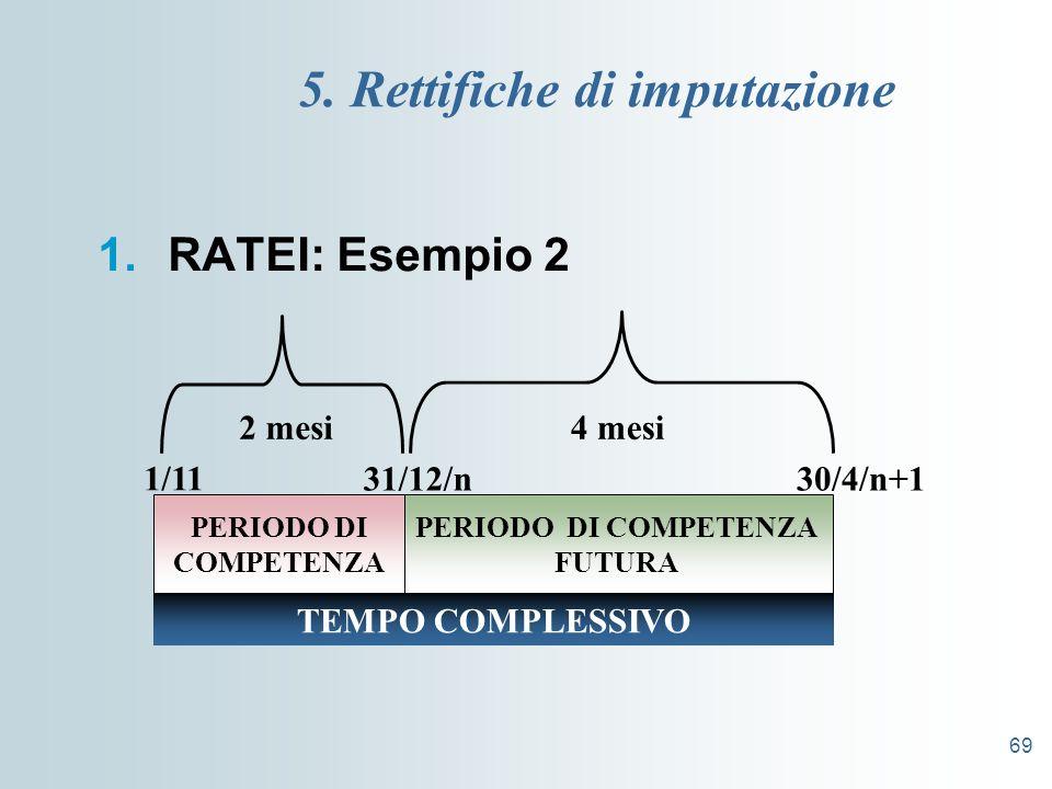 69 5. Rettifiche di imputazione 1.RATEI: Esempio 2 PERIODO DI COMPETENZA FUTURA PERIODO DI COMPETENZA TEMPO COMPLESSIVO 1/11 31/12/n30/4/n+1 2 mesi4 m