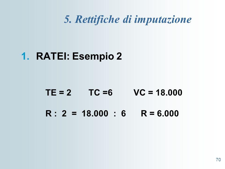 70 5. Rettifiche di imputazione 1.RATEI: Esempio 2 TE = 2 TC =6 VC = 18.000 R : 2 = 18.000 : 6 R = 6.000