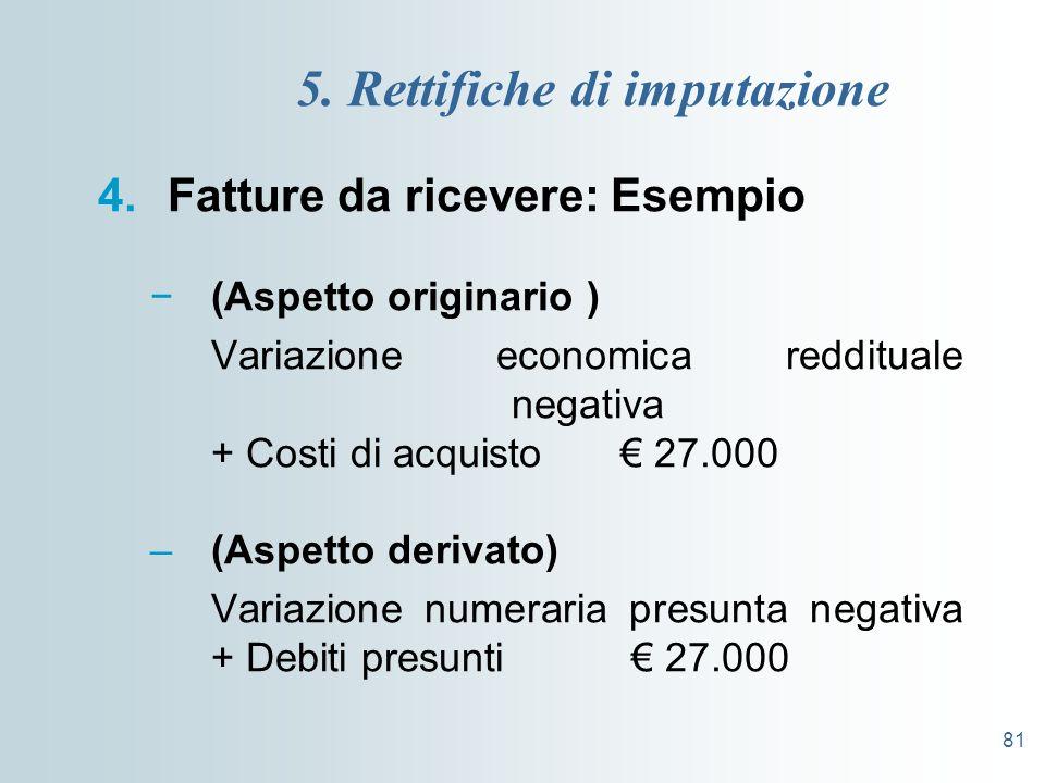 81 5. Rettifiche di imputazione 4.Fatture da ricevere: Esempio (Aspetto originario ) Variazione economica reddituale negativa + Costi di acquisto 27.0