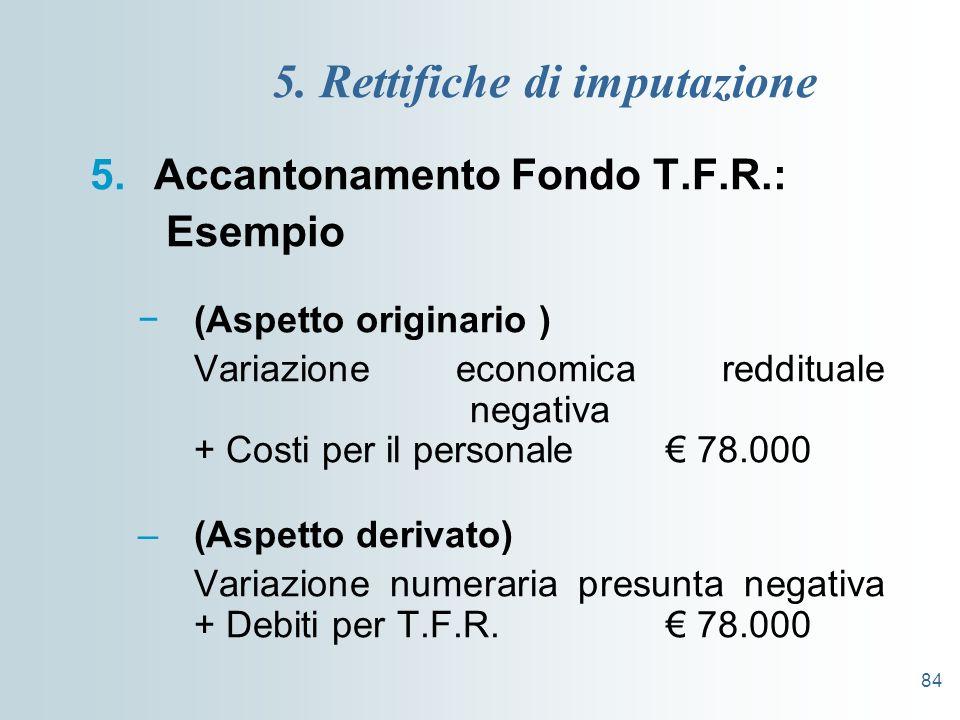 84 5. Rettifiche di imputazione 5.Accantonamento Fondo T.F.R.: Esempio (Aspetto originario ) Variazione economica reddituale negativa + Costi per il p