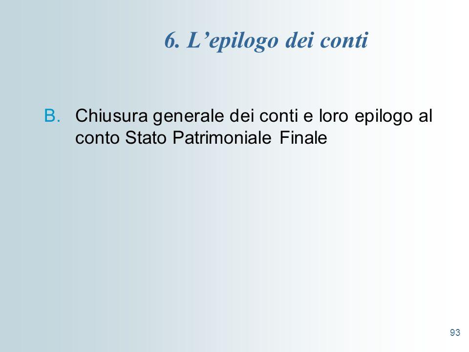 93 6. Lepilogo dei conti B.Chiusura generale dei conti e loro epilogo al conto Stato Patrimoniale Finale