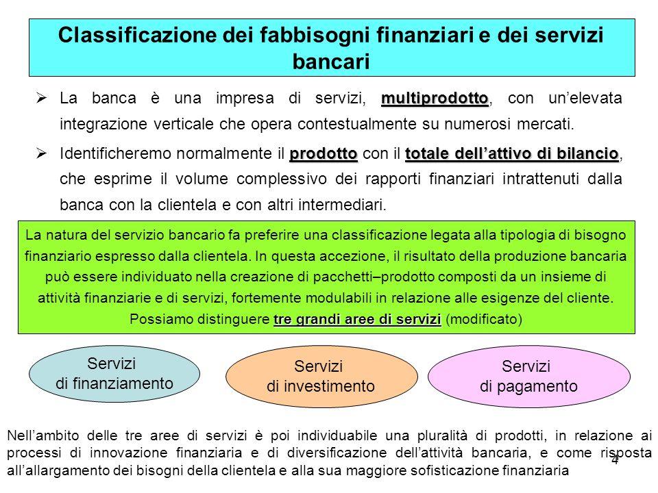 5 I servizi di finanziamento si propongono di soddisfare il fabbisogno finanziario delle imprese e delle famiglie.