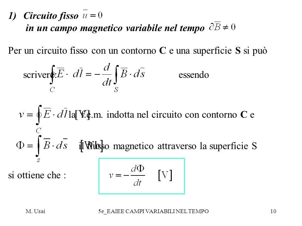 M. Usai5e_EAIEE CAMPI VARIABILI NEL TEMPO10 1)Circuito fisso in un campo magnetico variabile nel tempo Per un circuito fisso con un contorno C e una s