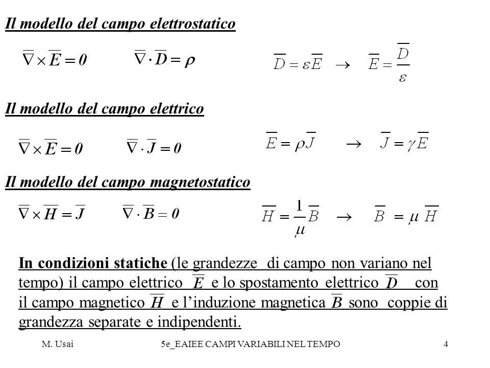 M. Usai5e_EAIEE CAMPI VARIABILI NEL TEMPO4 Il modello del campo magnetostatico In condizioni statiche (le grandezze di campo non variano nel tempo) il