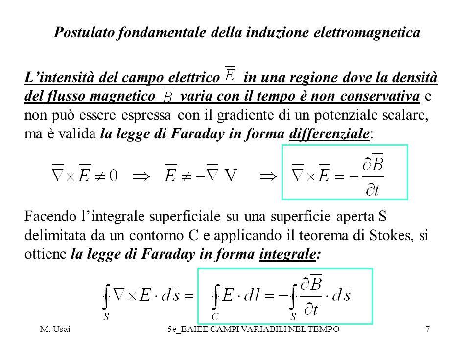 M. Usai5e_EAIEE CAMPI VARIABILI NEL TEMPO7 Postulato fondamentale della induzione elettromagnetica Lintensità del campo elettrico in una regione dove