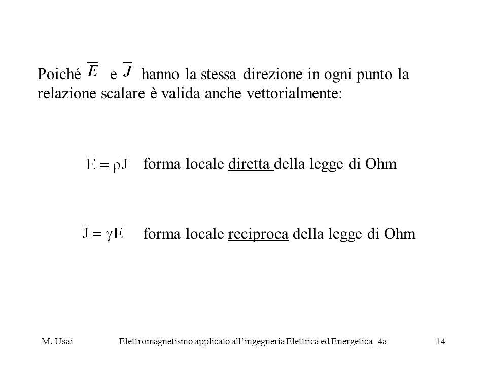 M. UsaiElettromagnetismo applicato allingegneria Elettrica ed Energetica_4a14 Poiché e hanno la stessa direzione in ogni punto la relazione scalare è