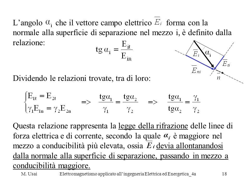 M. UsaiElettromagnetismo applicato allingegneria Elettrica ed Energetica_4a18 Langolo che il vettore campo elettrico forma con la normale alla superfi
