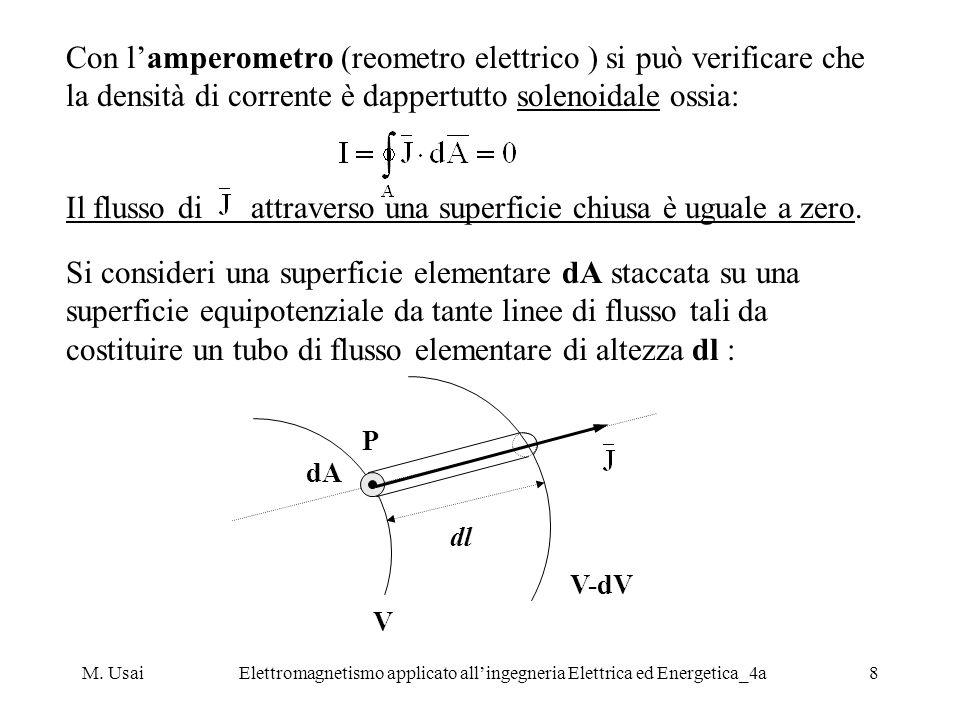 M. UsaiElettromagnetismo applicato allingegneria Elettrica ed Energetica_4a8 Con lamperometro (reometro elettrico ) si può verificare che la densità d
