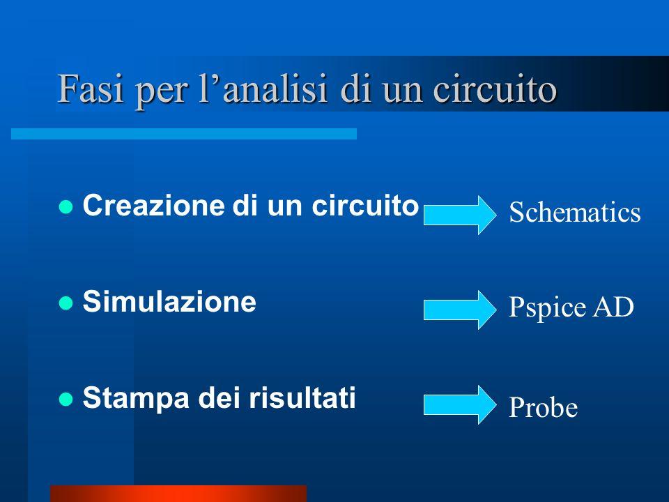 Fasi per lanalisi di un circuito Creazione di un circuito Simulazione Stampa dei risultati Schematics Probe Pspice AD
