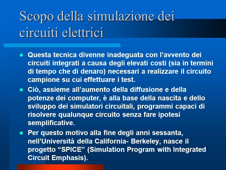 Scopo della simulazione dei circuiti elettrici Questa tecnica divenne inadeguata con lavvento dei circuiti integrati a causa degli elevati costi (sia