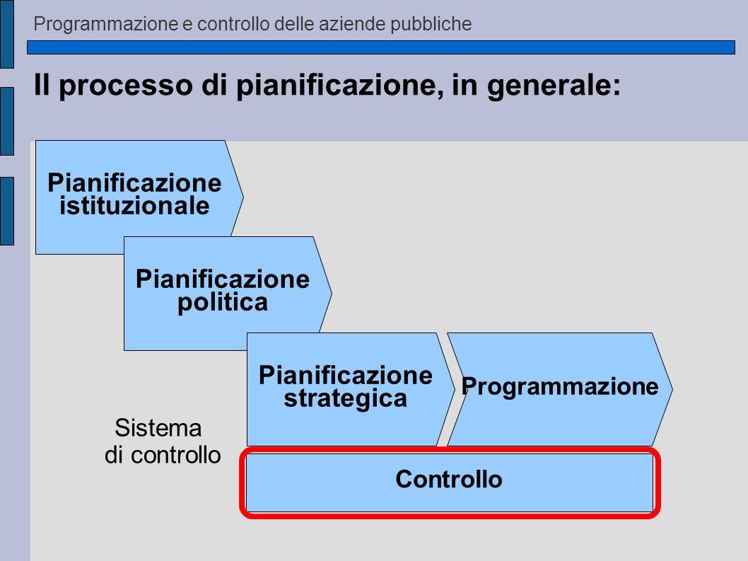 Il processo di pianificazione, in generale: Pianificazione istituzionale Pianificazione politica Pianificazione strategica Programmazione Controllo Si