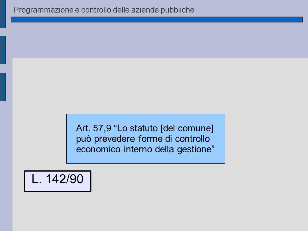 L. 142/90 Art. 57,9 Lo statuto [del comune] può prevedere forme di controllo economico interno della gestione