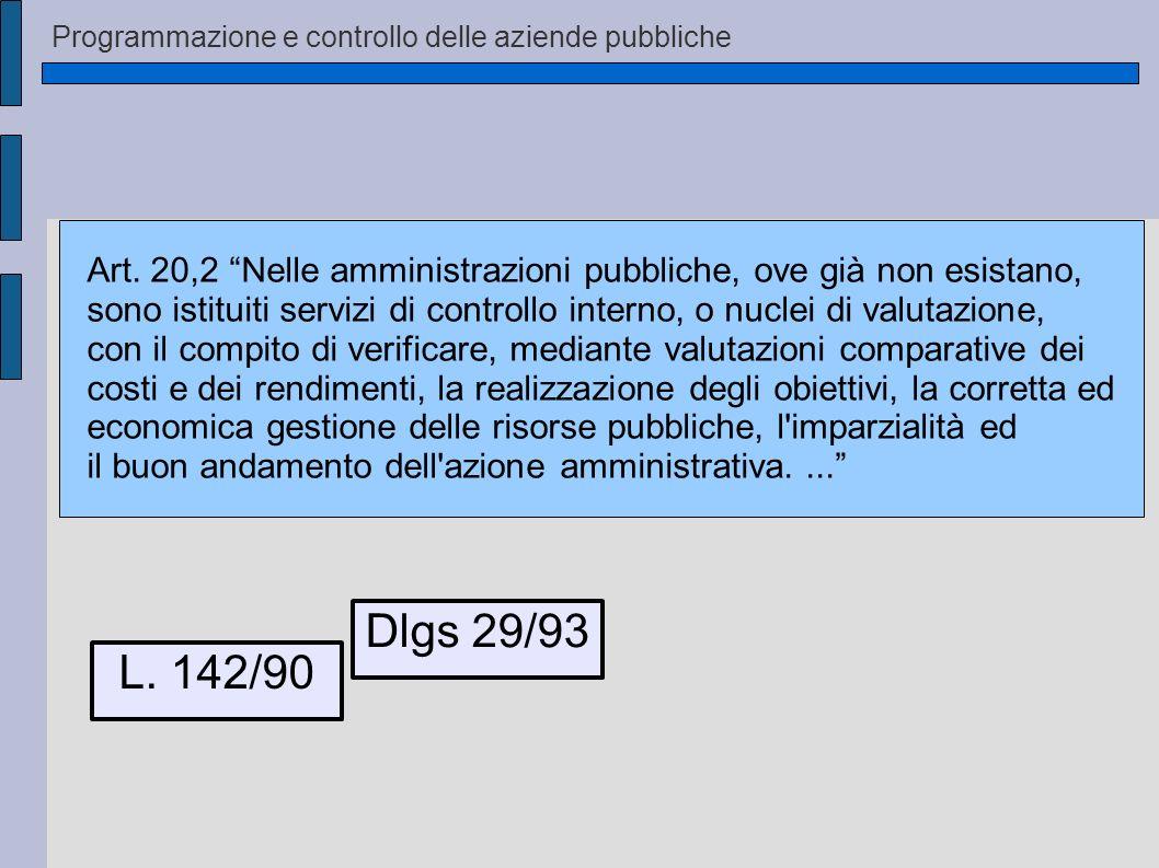 Programmazione e controllo delle aziende pubbliche L. 142/90 Art. 20,2 Nelle amministrazioni pubbliche, ove già non esistano, sono istituiti servizi d