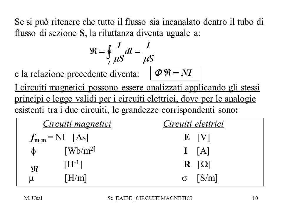 M. Usai5c_EAIEE_ CIRCUITI MAGNETICI10 Se si può ritenere che tutto il flusso sia incanalato dentro il tubo di flusso di sezione S, la riluttanza diven