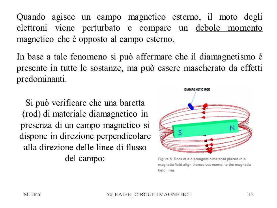 M. Usai5c_EAIEE_ CIRCUITI MAGNETICI17 Quando agisce un campo magnetico esterno, il moto degli elettroni viene perturbato e compare un debole momento m