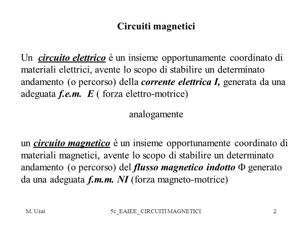 M. Usai5c_EAIEE_ CIRCUITI MAGNETICI2 Circuiti magnetici Un circuito elettrico è un insieme opportunamente coordinato di materiali elettrici, avente lo