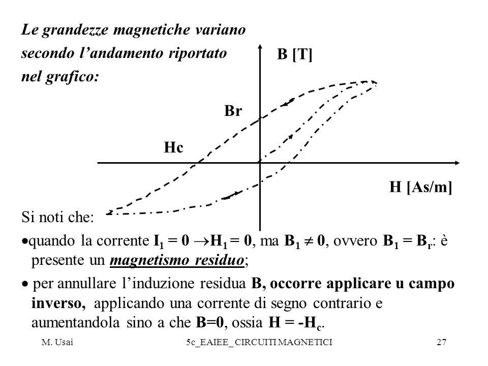 M. Usai5c_EAIEE_ CIRCUITI MAGNETICI27 Le grandezze magnetiche variano secondo landamento riportato nel grafico: Si noti che: quando la corrente I 1 =