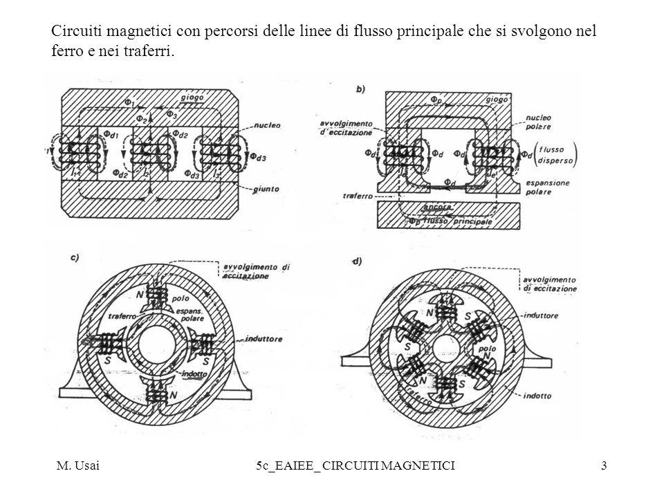 M. Usai5c_EAIEE_ CIRCUITI MAGNETICI3 Circuiti magnetici con percorsi delle linee di flusso principale che si svolgono nel ferro e nei traferri.