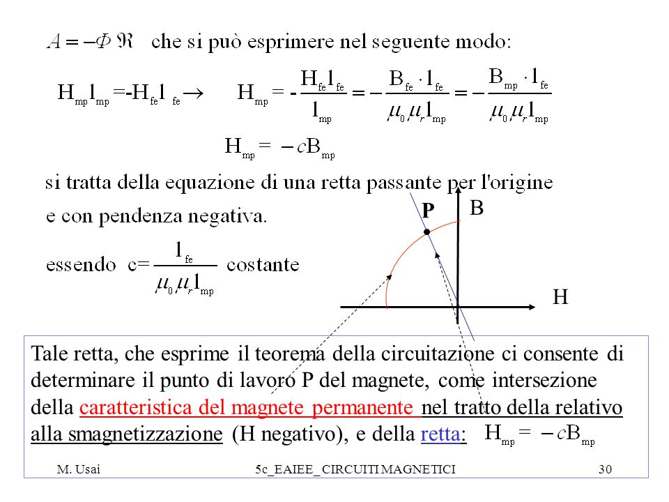 M. Usai5c_EAIEE_ CIRCUITI MAGNETICI30 Tale retta, che esprime il teorema della circuitazione ci consente di determinare il punto di lavoro P del magne