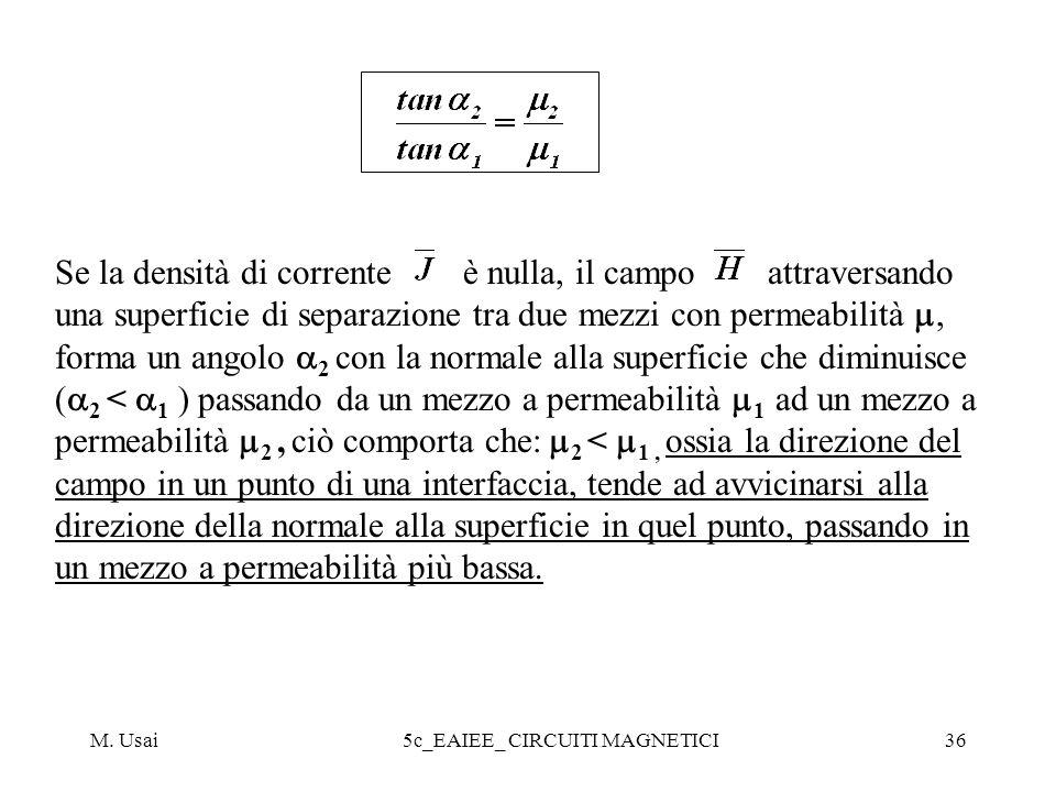 M. Usai5c_EAIEE_ CIRCUITI MAGNETICI36 Se la densità di corrente è nulla, il campo attraversando una superficie di separazione tra due mezzi con permea