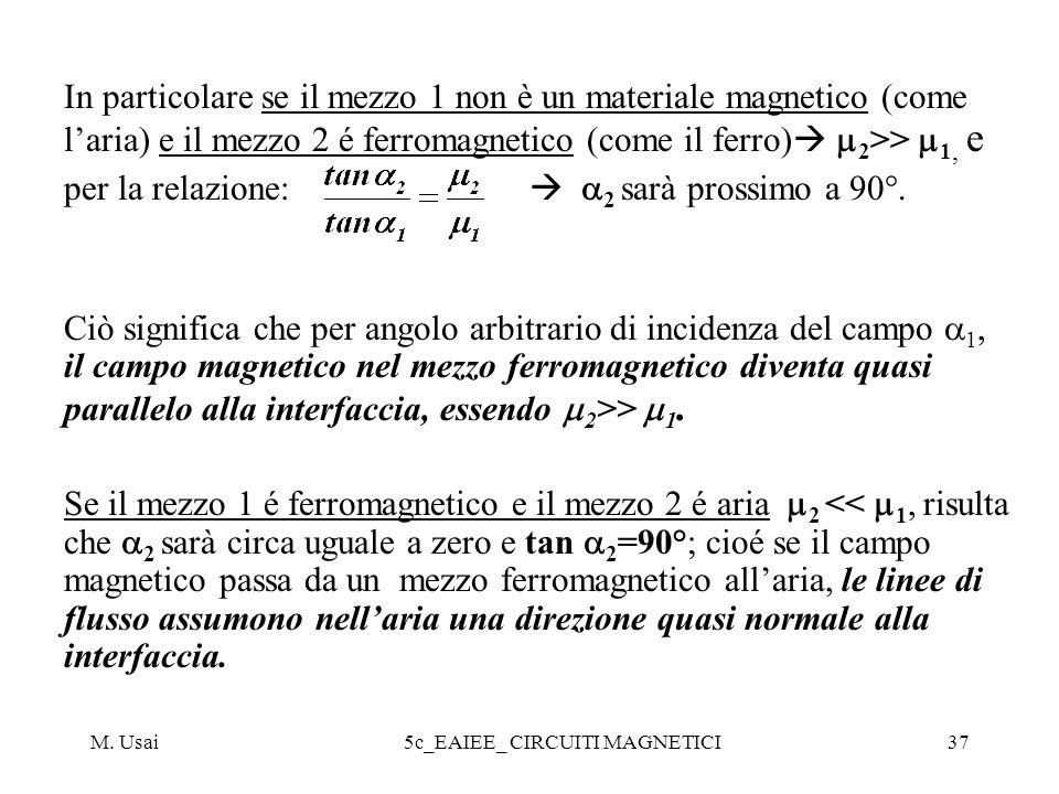 M. Usai5c_EAIEE_ CIRCUITI MAGNETICI37 In particolare se il mezzo 1 non è un materiale magnetico (come laria) e il mezzo 2 é ferromagnetico (come il fe
