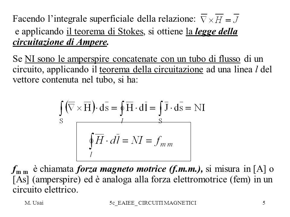 M. Usai5c_EAIEE_ CIRCUITI MAGNETICI5 Facendo lintegrale superficiale della relazione: e applicando il teorema di Stokes, si ottiene la legge della cir