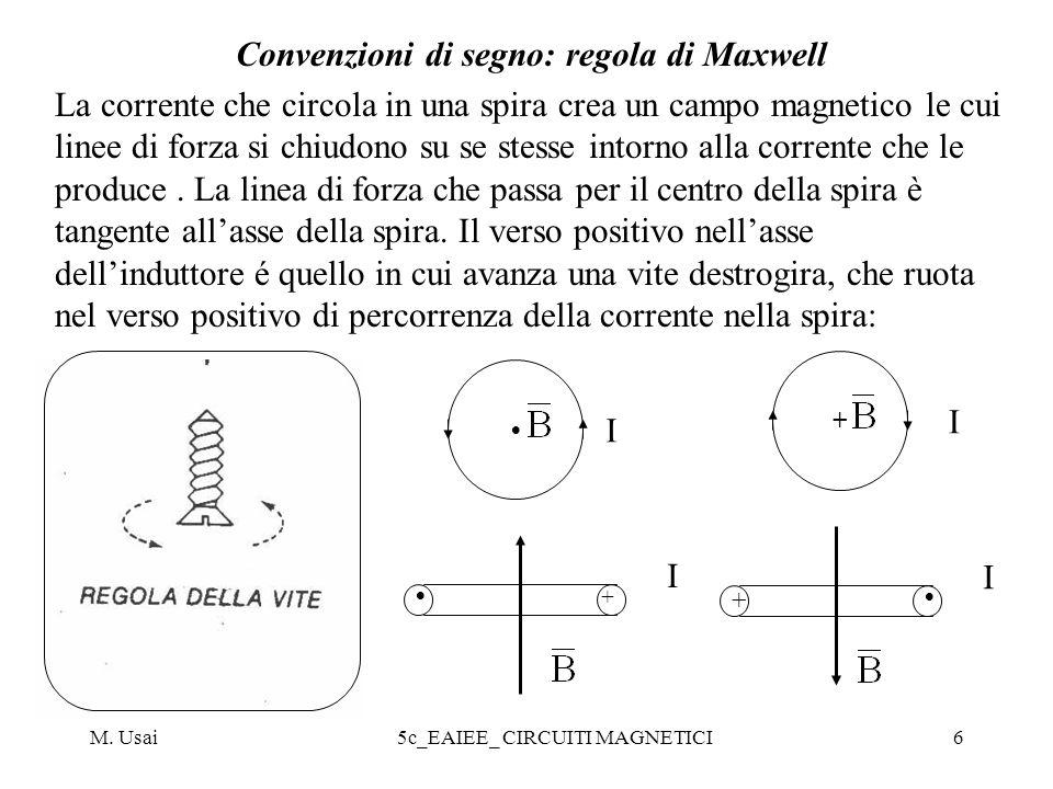 M. Usai5c_EAIEE_ CIRCUITI MAGNETICI6 Convenzioni di segno: regola di Maxwell La corrente che circola in una spira crea un campo magnetico le cui linee