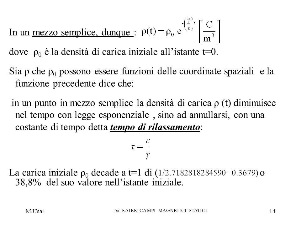 M.Usai 5a_EAIEE_CAMPI MAGNETICI STATICI 14 In un mezzo semplice, dunque : dove ρ 0 è la densità di carica iniziale allistante t=0. Sia ρ che ρ 0 posso
