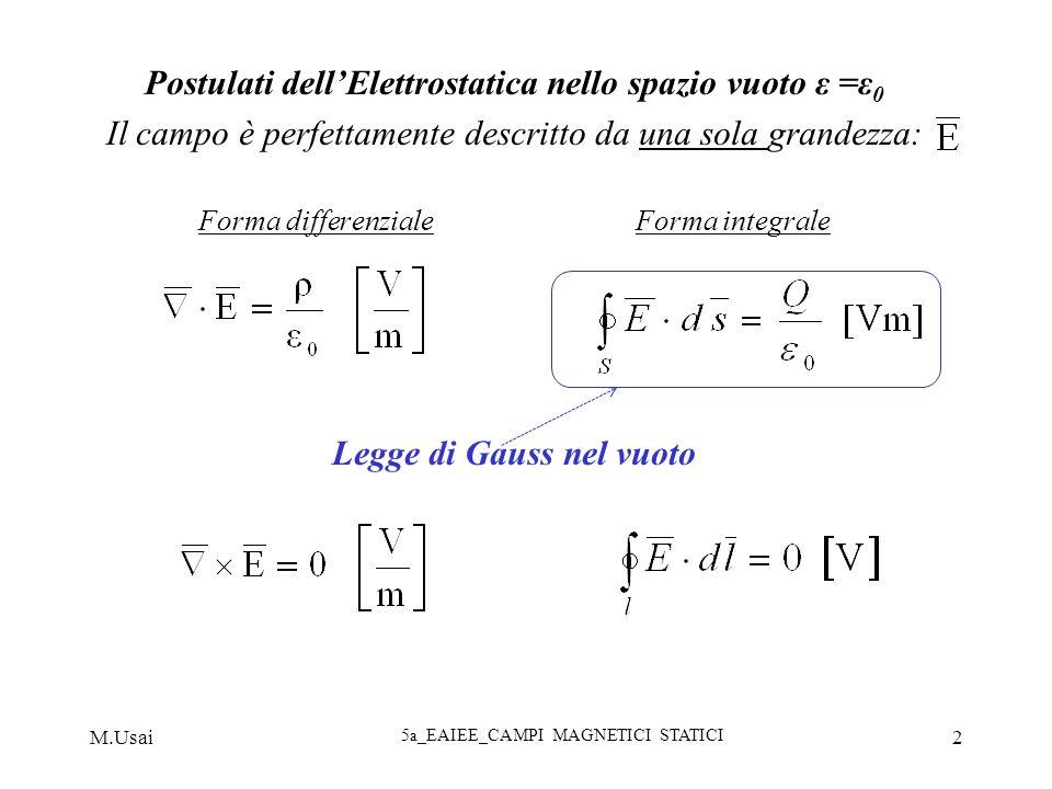 M.Usai 5a_EAIEE_CAMPI MAGNETICI STATICI 2 Postulati dellElettrostatica nello spazio vuoto ε =ε 0 Il campo è perfettamente descritto da una sola grande