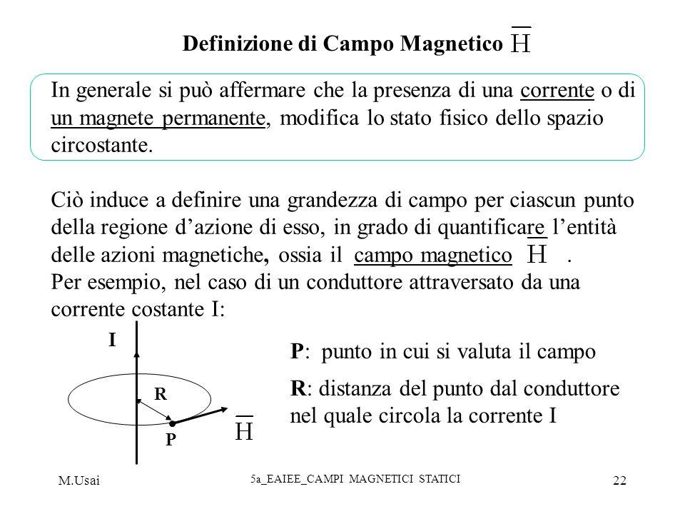 M.Usai 5a_EAIEE_CAMPI MAGNETICI STATICI 22 In generale si può affermare che la presenza di una corrente o di un magnete permanente, modifica lo stato