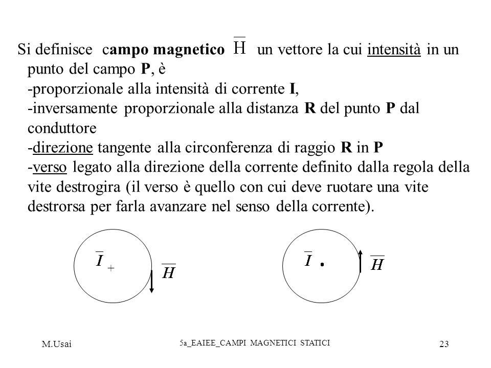 M.Usai 5a_EAIEE_CAMPI MAGNETICI STATICI 23 Si definisce campo magnetico un vettore la cui intensità in un punto del campo P, è -proporzionale alla int