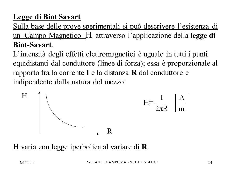 M.Usai 5a_EAIEE_CAMPI MAGNETICI STATICI 24 Legge di Biot Savart Sulla base delle prove sperimentali si può descrivere lesistenza di un Campo Magnetico