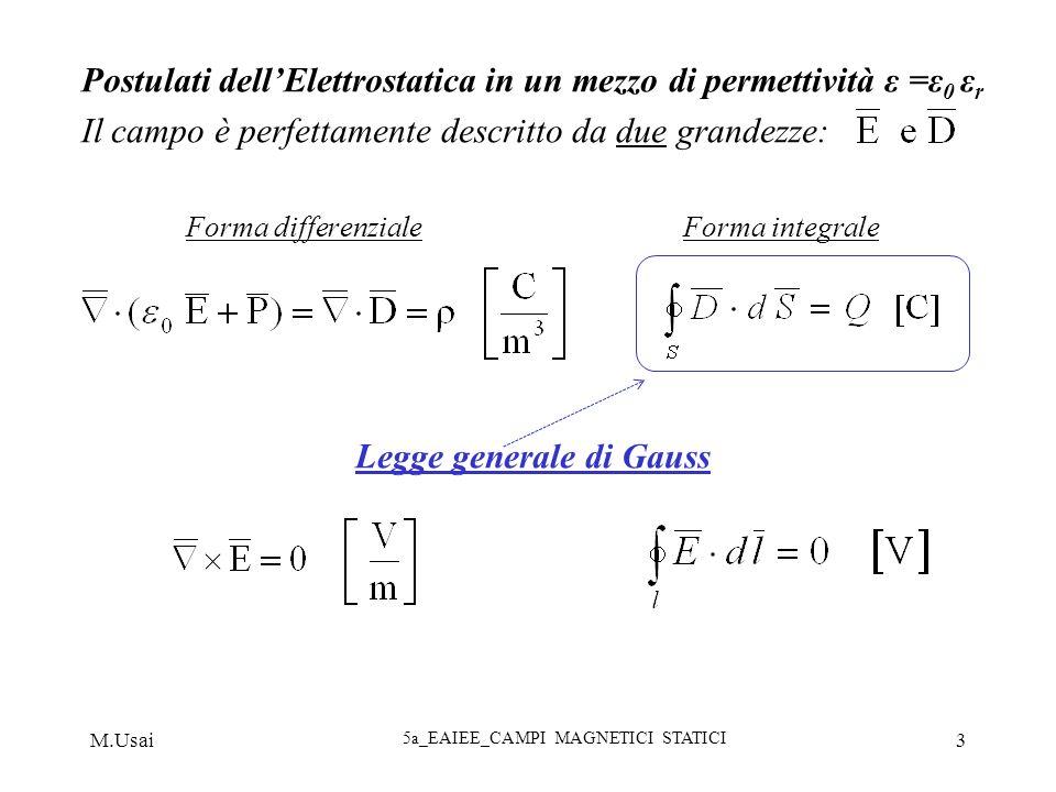 M.Usai 5a_EAIEE_CAMPI MAGNETICI STATICI 3 Postulati dellElettrostatica in un mezzo di permettività ε =ε 0 ε r Il campo è perfettamente descritto da du