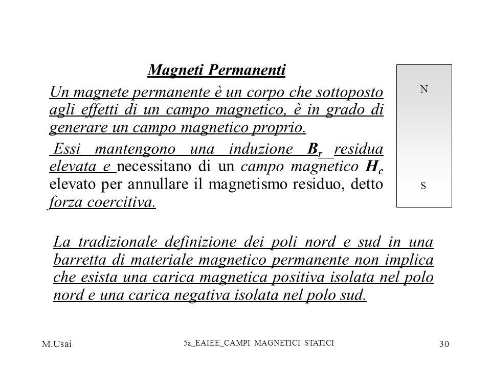 M.Usai 5a_EAIEE_CAMPI MAGNETICI STATICI 30 Magneti Permanenti Un magnete permanente è un corpo che sottoposto agli effetti di un campo magnetico, è in