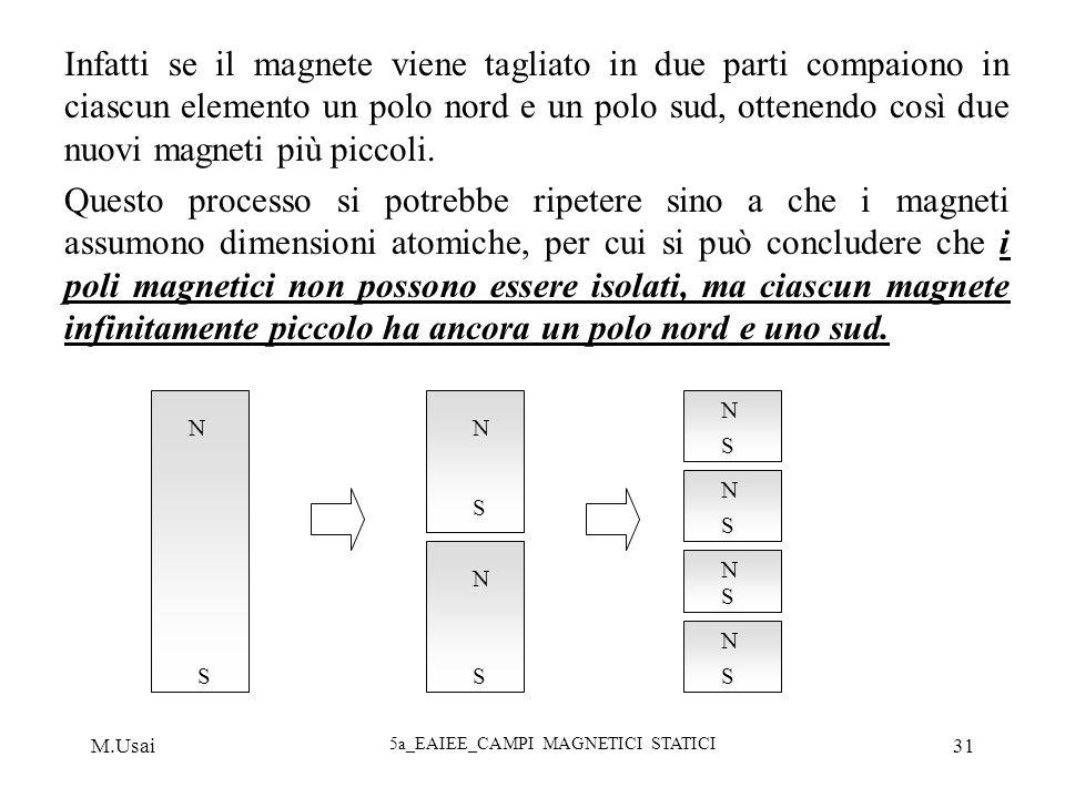 M.Usai 5a_EAIEE_CAMPI MAGNETICI STATICI 31 Infatti se il magnete viene tagliato in due parti compaiono in ciascun elemento un polo nord e un polo sud,