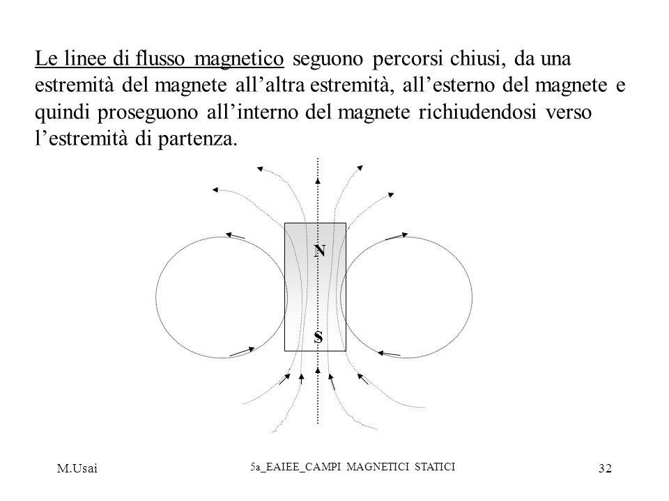 M.Usai 5a_EAIEE_CAMPI MAGNETICI STATICI 32 Le linee di flusso magnetico seguono percorsi chiusi, da una estremità del magnete allaltra estremità, alle
