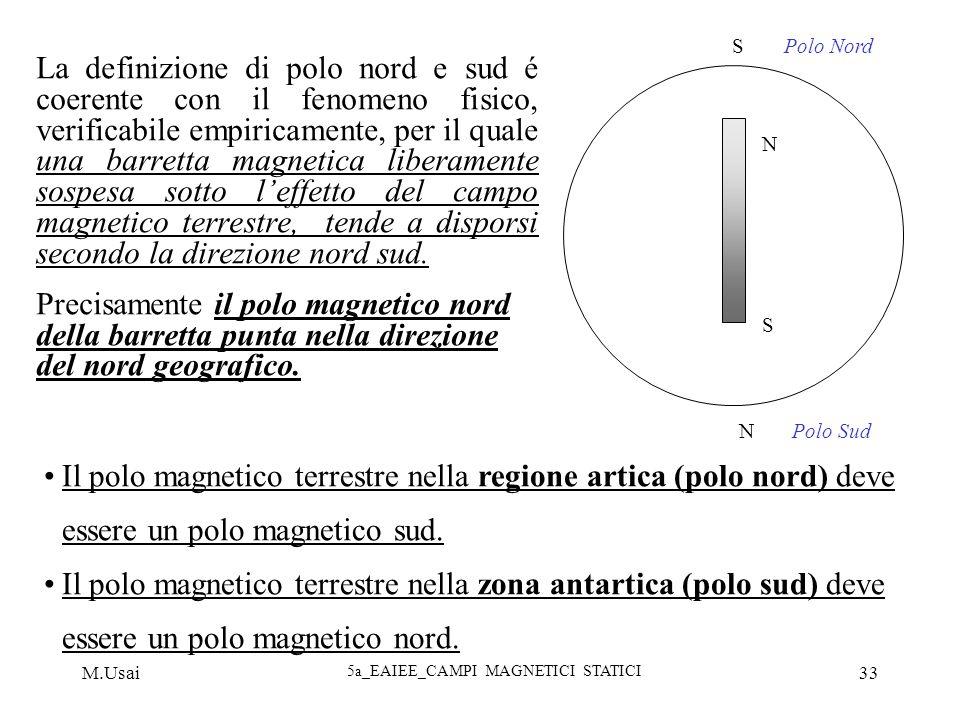 M.Usai 5a_EAIEE_CAMPI MAGNETICI STATICI 33 La definizione di polo nord e sud é coerente con il fenomeno fisico, verificabile empiricamente, per il qua