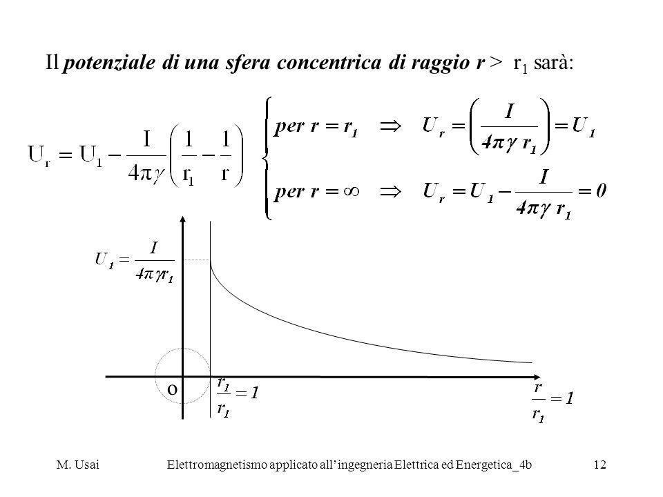 M. UsaiElettromagnetismo applicato allingegneria Elettrica ed Energetica_4b12 Il potenziale di una sfera concentrica di raggio r > r 1 sarà: o