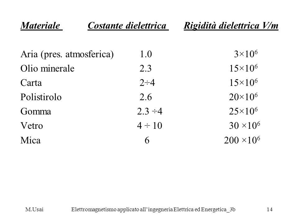 M.UsaiElettromagnetismo applicato allingegneria Elettrica ed Energetica_3b14 Materiale Costante dielettrica Rigidità dielettrica V/m Aria (pres. atmos