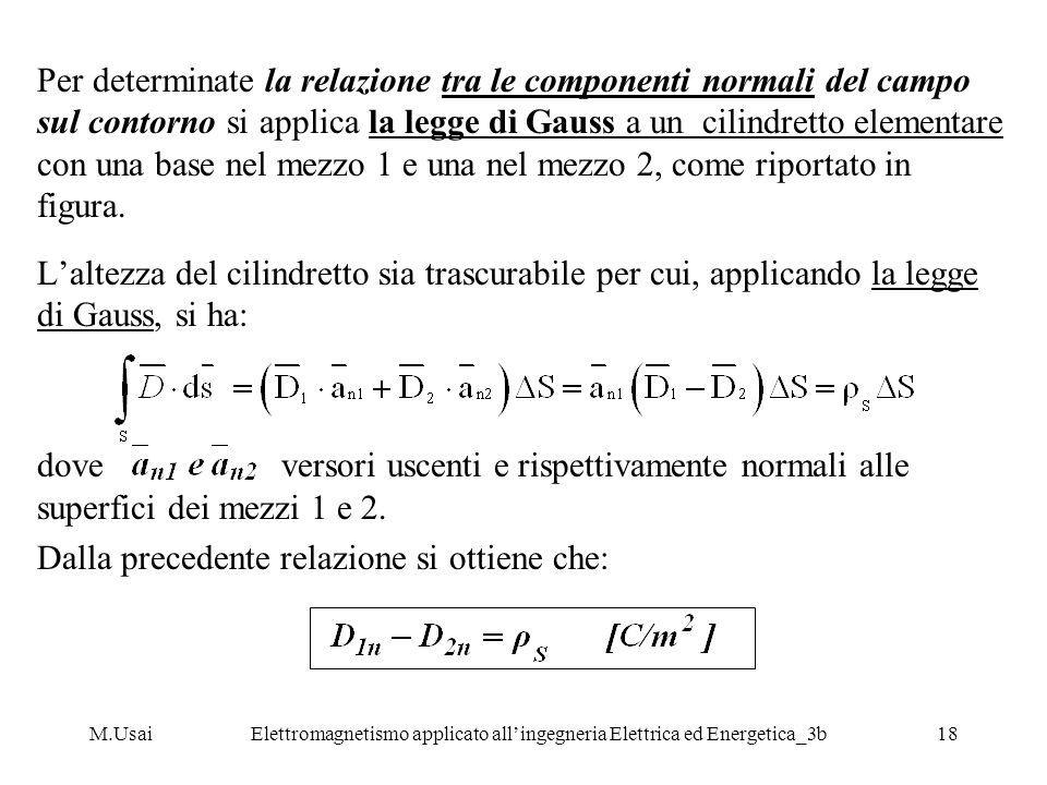 M.UsaiElettromagnetismo applicato allingegneria Elettrica ed Energetica_3b18 Per determinate la relazione tra le componenti normali del campo sul cont