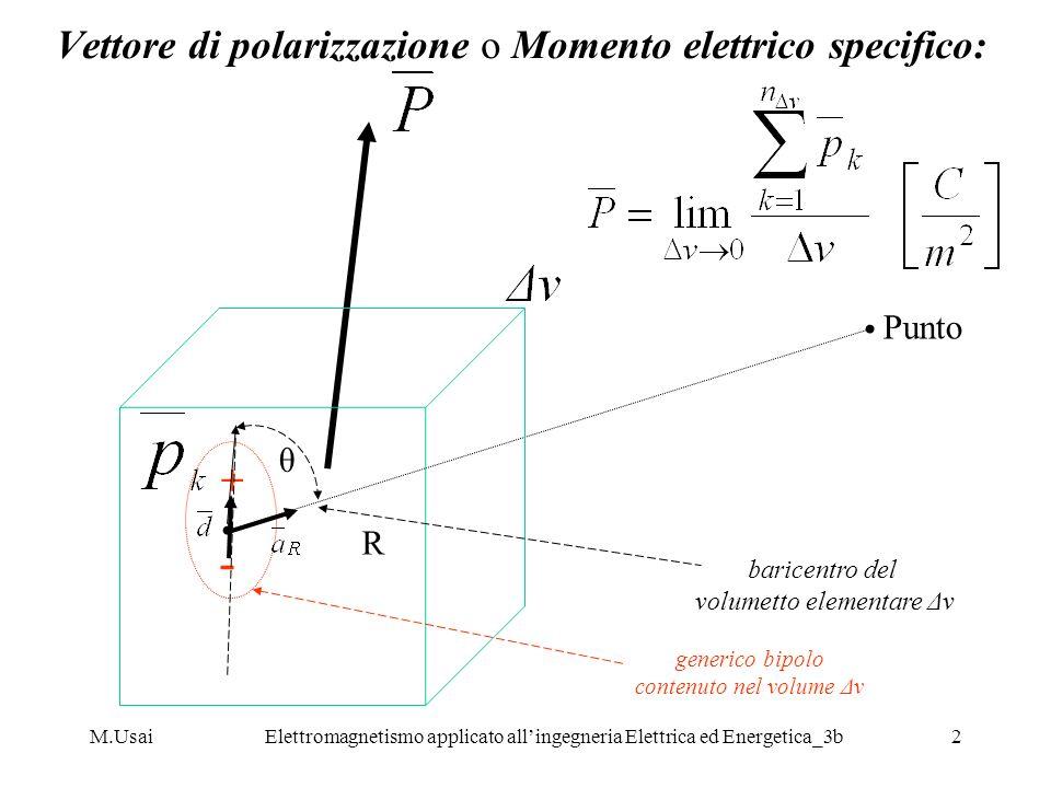M.UsaiElettromagnetismo applicato allingegneria Elettrica ed Energetica_3b2 Vettore di polarizzazione o Momento elettrico specifico: Punto + - R θ bar