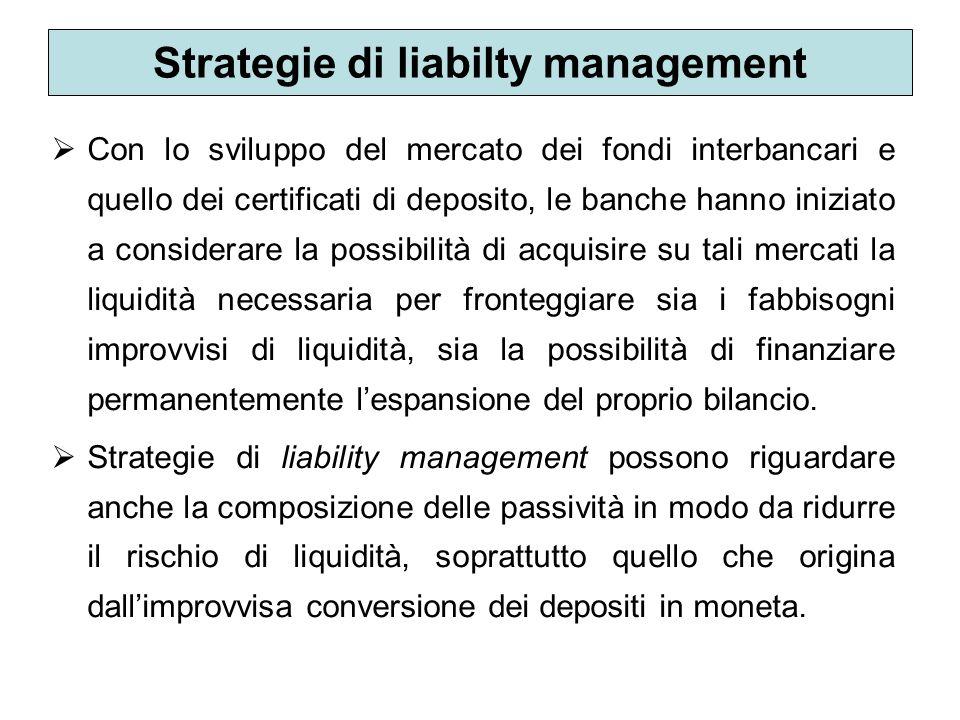 Con lo sviluppo del mercato dei fondi interbancari e quello dei certificati di deposito, le banche hanno iniziato a considerare la possibilità di acqu