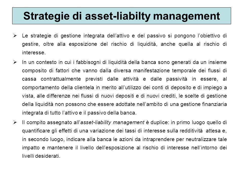 Le strategie di gestione integrata dellattivo e del passivo si pongono lobiettivo di gestire, oltre alla esposizione del rischio di liquidità, anche q