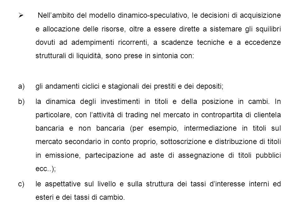 Nellambito del modello dinamico-speculativo, le decisioni di acquisizione e allocazione delle risorse, oltre a essere dirette a sistemare gli squilibr