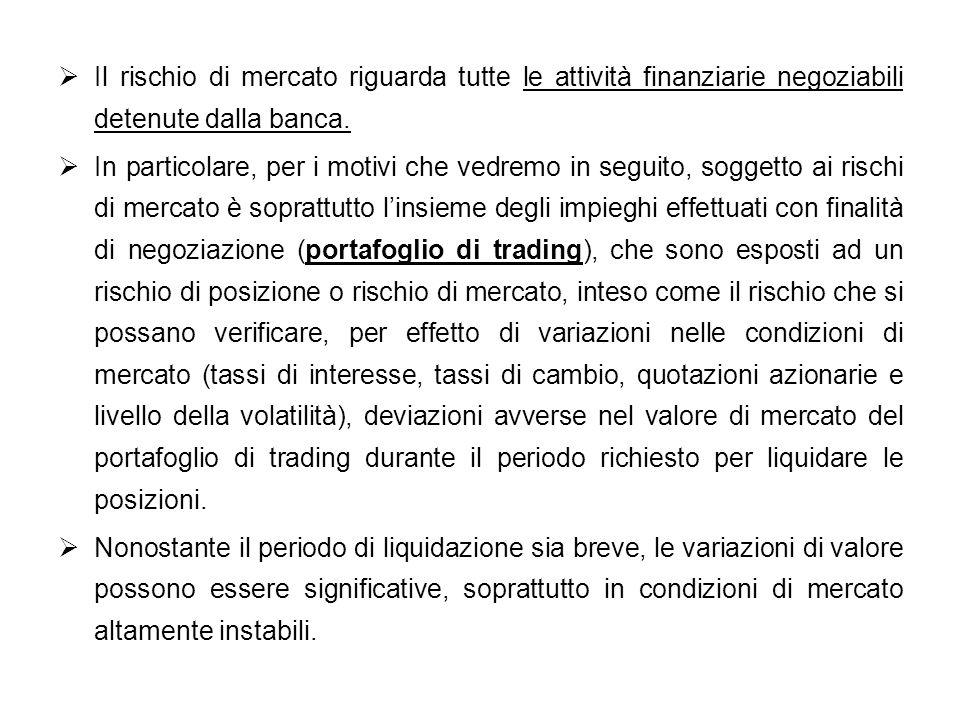Il rischio di mercato riguarda tutte le attività finanziarie negoziabili detenute dalla banca. In particolare, per i motivi che vedremo in seguito, so