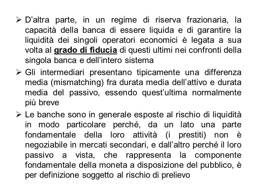 Daltra parte, in un regime di riserva frazionaria, la capacità della banca di essere liquida e di garantire la liquidità dei singoli operatori economi