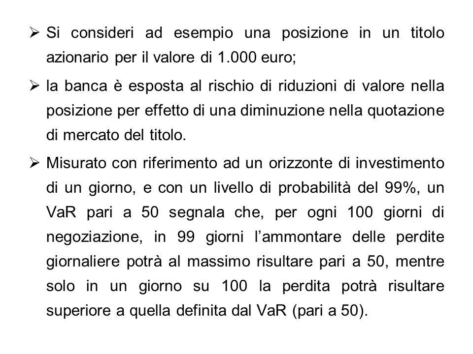 Si consideri ad esempio una posizione in un titolo azionario per il valore di 1.000 euro; la banca è esposta al rischio di riduzioni di valore nella p
