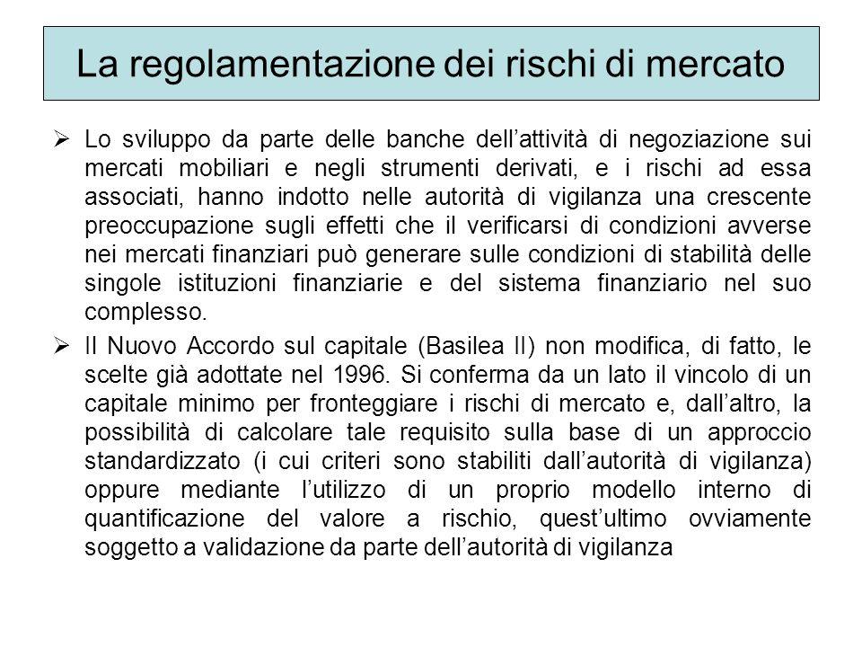 La regolamentazione dei rischi di mercato Lo sviluppo da parte delle banche dellattività di negoziazione sui mercati mobiliari e negli strumenti deriv